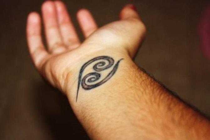Знак Рака на запястье